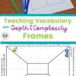 pictures of two frames and text teaching vocabulary with depth and complexity frames